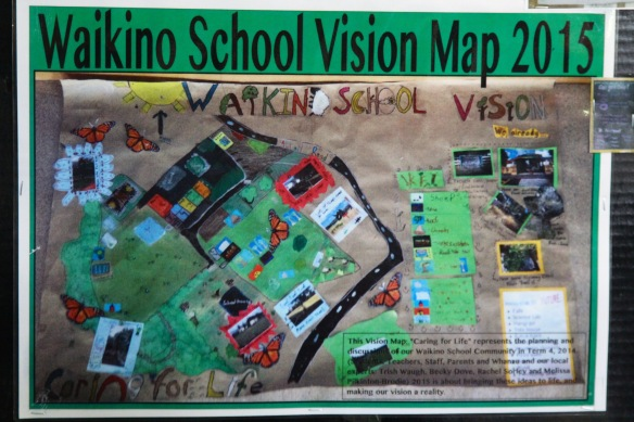 Waikino Vision Map for Sustainable food production